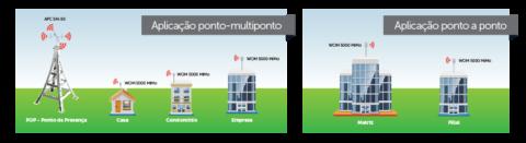 pagina_site_produto_wom_5000_mimo_intelbras_02_0